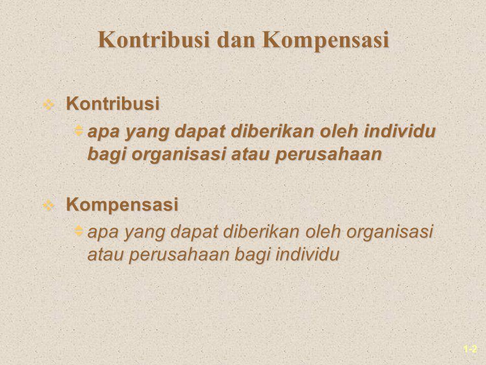 1-2 Kontribusi dan Kompensasi v Kontribusi  apa yang dapat diberikan oleh individu bagi organisasi atau perusahaan v Kompensasi  apa yang dapat diberikan oleh organisasi atau perusahaan bagi individu