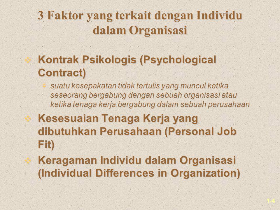 1-4 3 Faktor yang terkait dengan Individu dalam Organisasi v Kontrak Psikologis (Psychological Contract)  suatu kesepakatan tidak tertulis yang muncul ketika seseorang bergabung dengan sebuah organisasi atau ketika tenaga kerja bergabung dalam sebuah perusahaan v Kesesuaian Tenaga Kerja yang dibutuhkan Perusahaan (Personal Job Fit) v Keragaman Individu dalam Organisasi (Individual Differences in Organization)