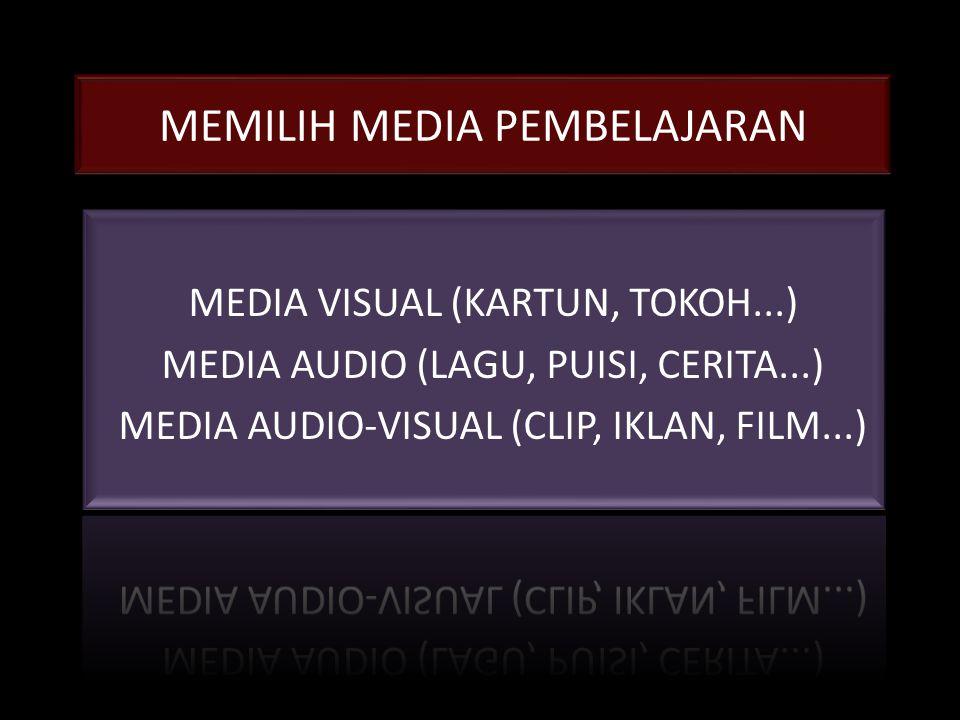 MEDIA VISUAL YANG PERLU DIPERTIMBANGKAN: 1.SIAPA TOKOH YANG DIKENAL DAN DISUKAI.