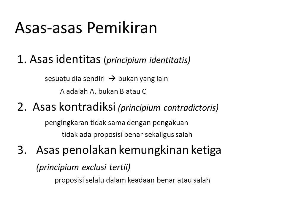 Asas-asas Pemikiran 1. Asas identitas (principium identitatis) sesuatu dia sendiri  bukan yang lain A adalah A, bukan B atau C 2. Asas kontradiksi (p
