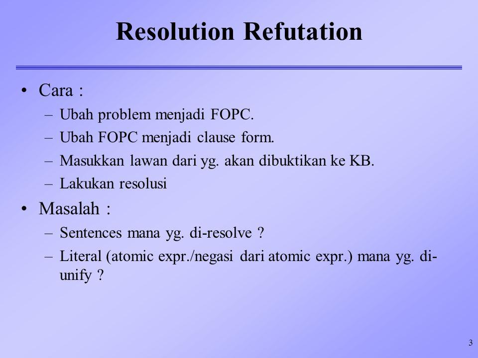 3 Resolution Refutation Cara : –Ubah problem menjadi FOPC. –Ubah FOPC menjadi clause form. –Masukkan lawan dari yg. akan dibuktikan ke KB. –Lakukan re