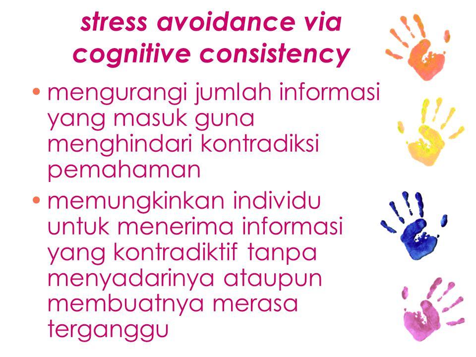 stress avoidance via cognitive consistency mengurangi jumlah informasi yang masuk guna menghindari kontradiksi pemahaman memungkinkan individu untuk menerima informasi yang kontradiktif tanpa menyadarinya ataupun membuatnya merasa terganggu