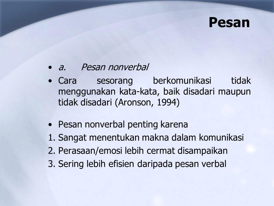 Fungsi pesan nonverbal 1.Untuk mengulang (repetisi) 2.Untuk mengganti (substitusi) 3.Untuk mempertimbangkan (kontradiksi) 4.Untuk melengkapi (komplemen) 5.Untuk menegaskan pesan (aksentuasi) Ciri-ciri komunikasi non verbal 1.Biasanya tidak kita sadari 2.Komunikasi nonverbal merupakan kebiasaan (habit) 3.Komunikasi nonverbal dapat menjebak/membohongi seseorang 4.Komunikasi nonverbal sangat dipengaruhi budaya 5.Komunikasi nonverbal perlu dilihat pada konteksnya