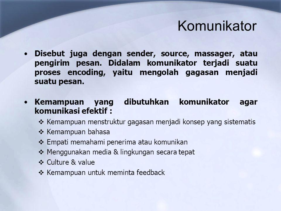 Komunikan Disebut juga dengan istilah receiver atau penerima pesan.