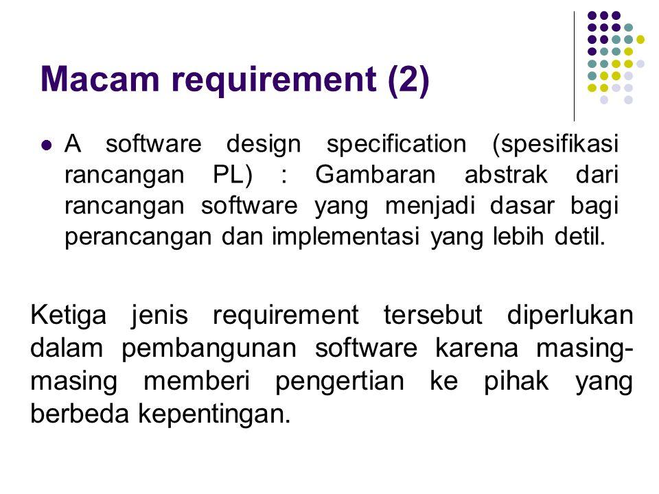 Pembaca requirement