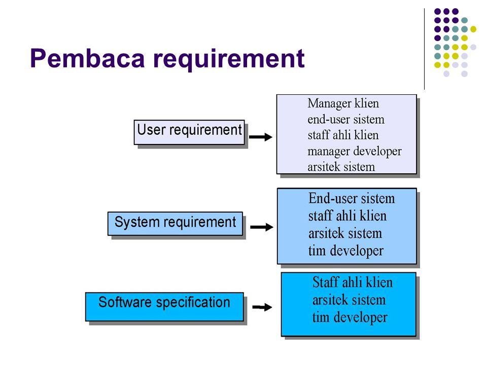 Masalah dlm pendefinisian requirement Sulit mengantisipasi efek dari sistem baru terhadap organisasi.