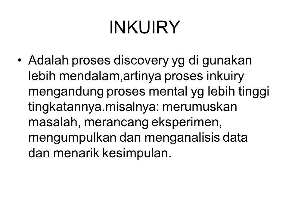 INKUIRY Adalah proses discovery yg di gunakan lebih mendalam,artinya proses inkuiry mengandung proses mental yg lebih tinggi tingkatannya.misalnya: me