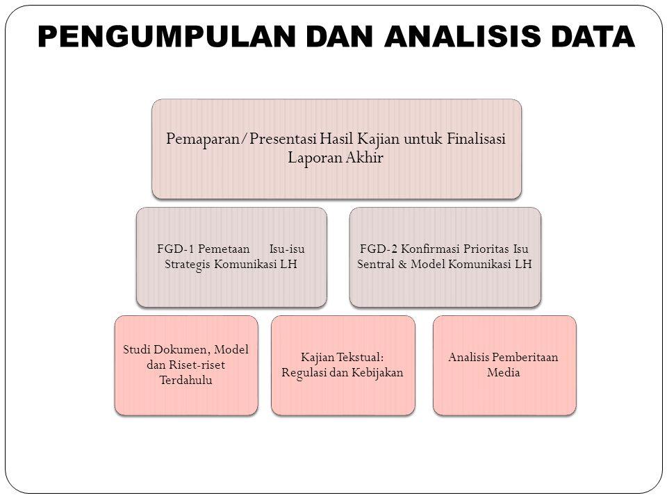 Pemaparan/Presentasi Hasil Kajian untuk Finalisasi Laporan Akhir FGD-1 Pemetaan Isu- isu Strategis Komunikasi LH Studi Dokumen, Model dan Riset- riset