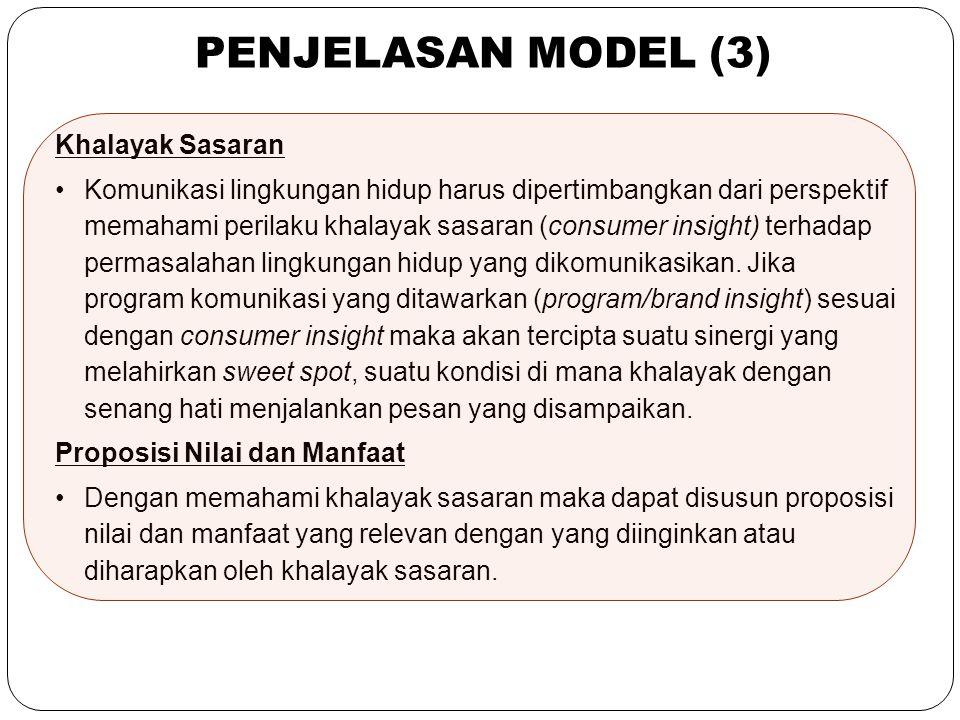 17 Khalayak Sasaran Komunikasi lingkungan hidup harus dipertimbangkan dari perspektif memahami perilaku khalayak sasaran (consumer insight) terhadap p