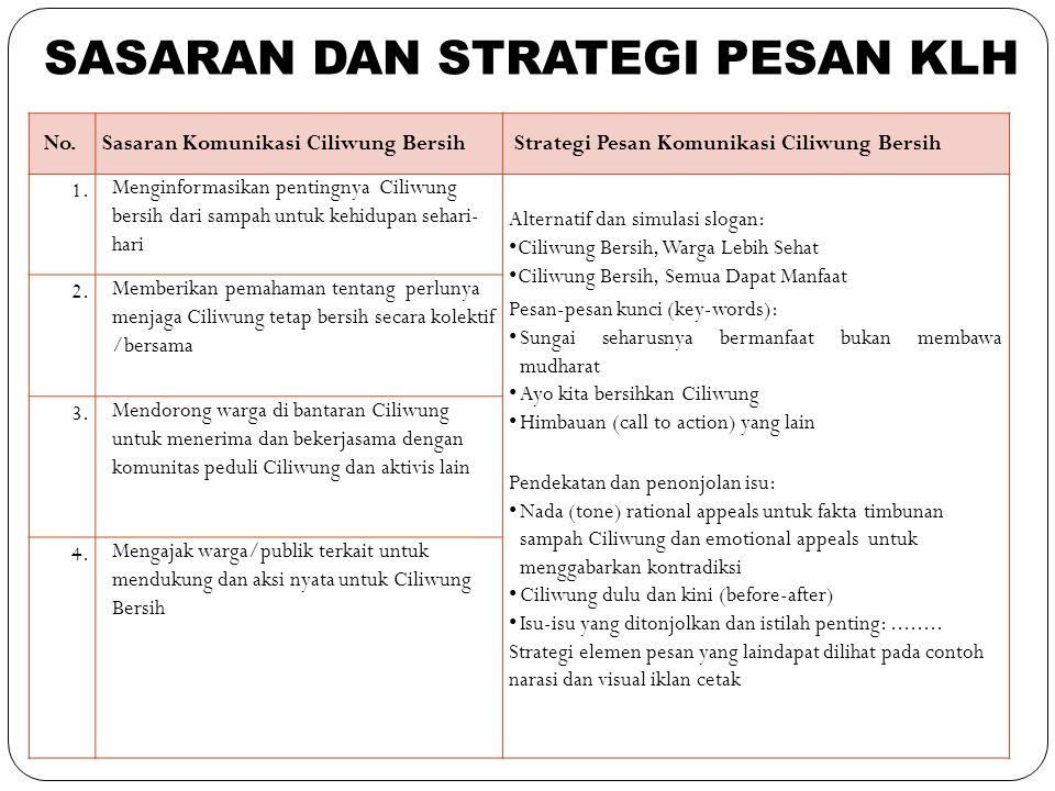 No.Sasaran Komunikasi Ciliwung Bersih Strategi Pesan Komunikasi Ciliwung Bersih 1. Menginformasikan pentingnya Ciliwung bersih dari sampah untuk kehid