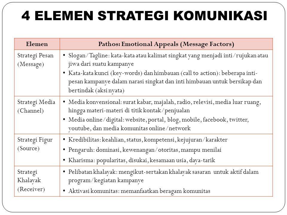 ElemenPathos: Emotional Appeals (Message Factors) Strategi Pesan (Message) Slogan/Tagline: kata-kata atau kalimat singkat yang menjadi inti/rujukan at