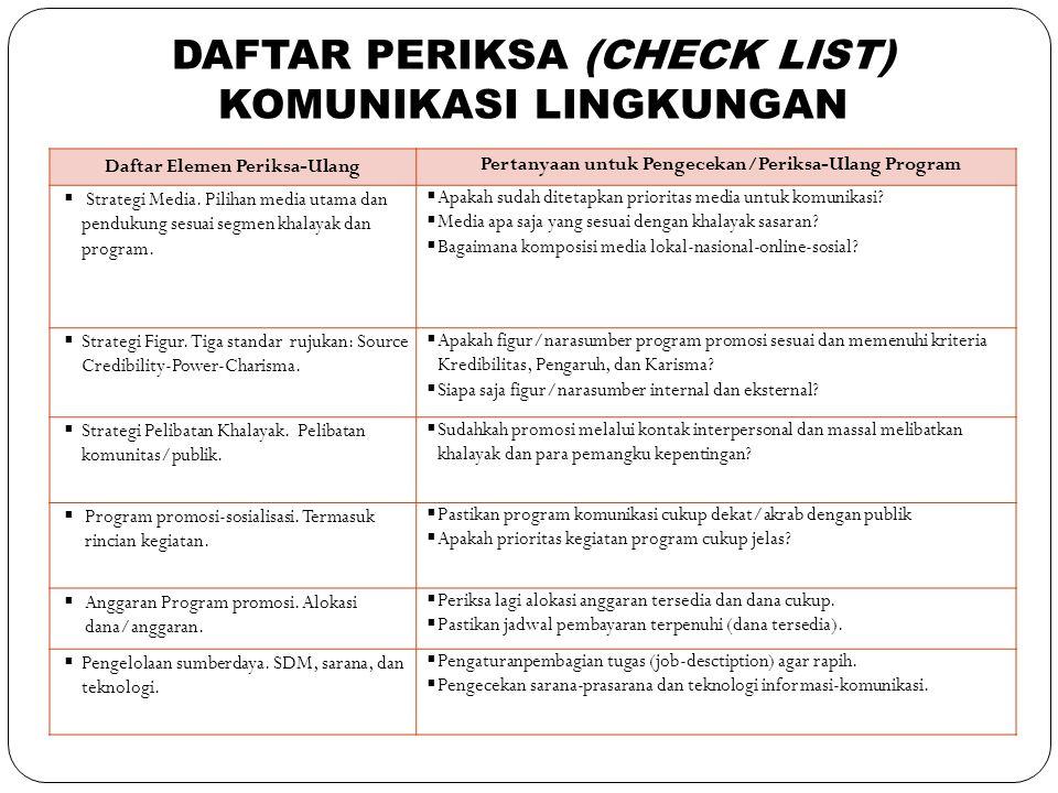 Daftar Elemen Periksa-Ulang Pertanyaan untuk Pengecekan/Periksa-Ulang Program  Strategi Media. Pilihan media utama dan pendukung sesuai segmen khalay