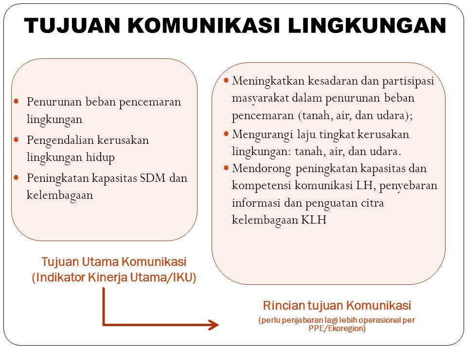 Tujuan Utama Komunikasi (Indikator Kinerja Utama/IKU) Rincian tujuan Komunikasi (perlu penjabaran lagi lebih operasional per PPE/Ekoregion) 9 Penuruna