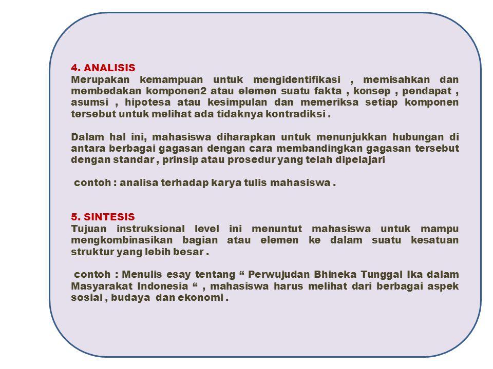 4. ANALISIS Merupakan kemampuan untuk mengidentifikasi, memisahkan dan membedakan komponen2 atau elemen suatu fakta, konsep, pendapat, asumsi, hipotes