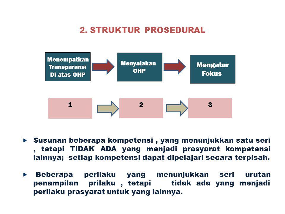 2. STRUKTUR PROSEDURAL Menempatkan Transparansi Di atas OHP Menyalakan OHP Mengatur Fokus Susunan beberapa kompetensi, yang menunjukkan satu seri, tet