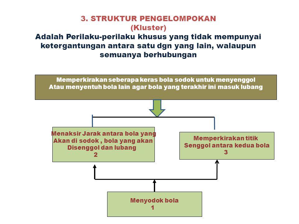 3. STRUKTUR PENGELOMPOKAN (Kluster) Adalah Perilaku-perilaku khusus yang tidak mempunyai ketergantungan antara satu dgn yang lain, walaupun semuanya b