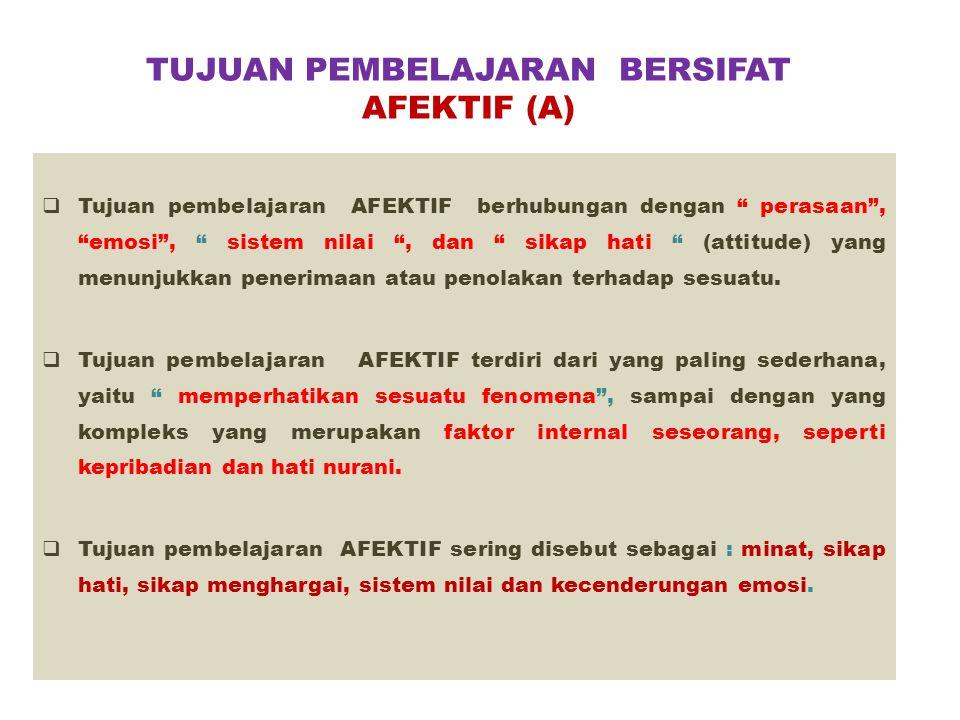 KAITAN ANTARA TAKSONOMI DENGAN TINGKAT KESULITAN UNIT KOMPENTENSI KOGNITIF (C ) BERKREASI (C6) MENGEVALUASI (C5) MENGANALISA (C4) MENERAPKAN (C3) MEMAHAMI (C2) MENGINGAT (C1) PSIKOMOTOR (P) AFEKTIF (A) KREATIVITAS (P7) PENYESUAIAN POLA GERAKAN (P6) GERAKAN KOMPLEK (P5) GERAKAN TERBIASA (P4) GERAKAN TERBIMBING (P3) KESIAPAN (P2) PERSEPSI (P1) PEMBENTUKAN POLA (A5) ORGANISASI (A4) PENILAIAN/PENEN TUAN SIKAP (A3) PARTISIPASI (A2) PENERIMAAN (A1) RENDAH TINGGI