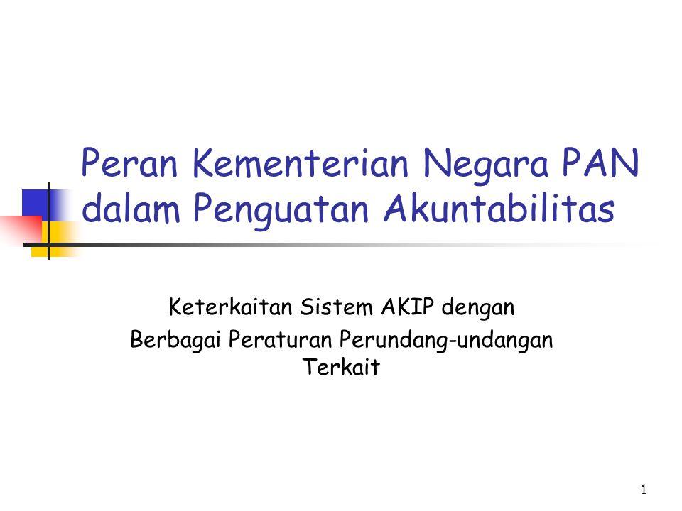 1 Peran Kementerian Negara PAN dalam Penguatan Akuntabilitas Keterkaitan Sistem AKIP dengan Berbagai Peraturan Perundang-undangan Terkait