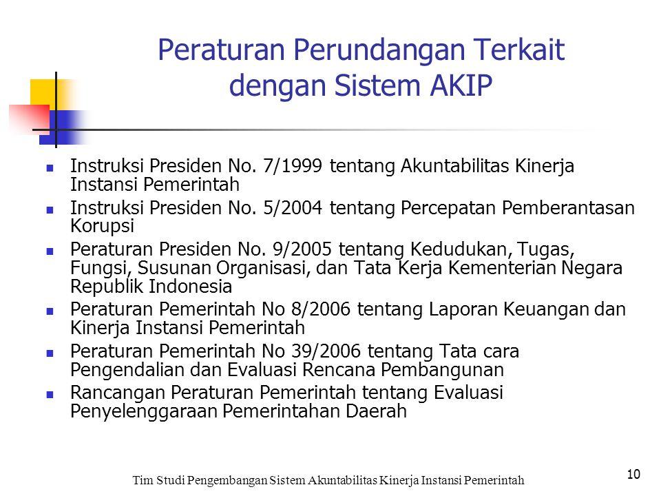 10 Peraturan Perundangan Terkait dengan Sistem AKIP Instruksi Presiden No. 7/1999 tentang Akuntabilitas Kinerja Instansi Pemerintah Instruksi Presiden