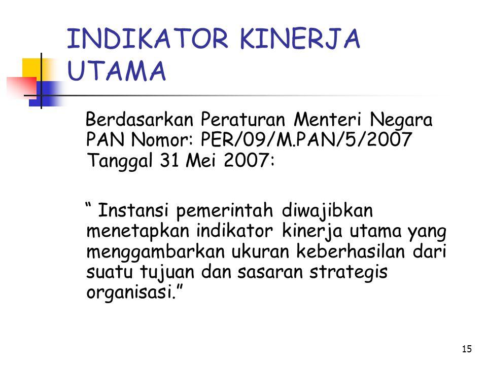 """15 INDIKATOR KINERJA UTAMA Berdasarkan Peraturan Menteri Negara PAN Nomor: PER/09/M.PAN/5/2007 Tanggal 31 Mei 2007: """" Instansi pemerintah diwajibkan m"""