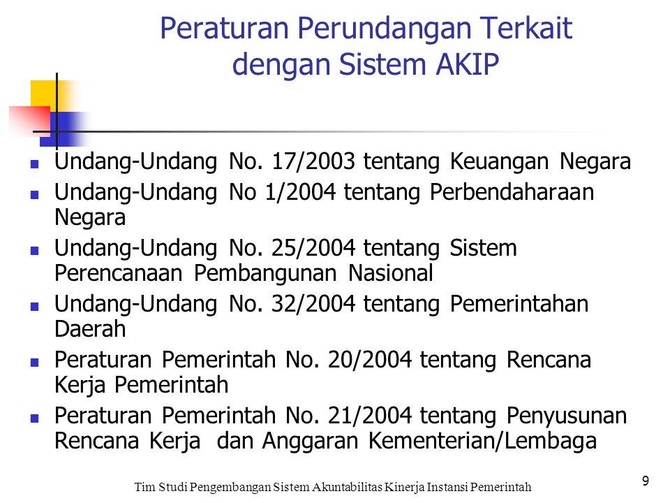 9 Peraturan Perundangan Terkait dengan Sistem AKIP Undang-Undang No. 17/2003 tentang Keuangan Negara Undang-Undang No 1/2004 tentang Perbendaharaan Ne