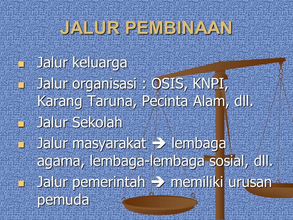 JALUR PEMBINAAN Jalur keluarga Jalur keluarga Jalur organisasi : OSIS, KNPI, Karang Taruna, Pecinta Alam, dll. Jalur organisasi : OSIS, KNPI, Karang T