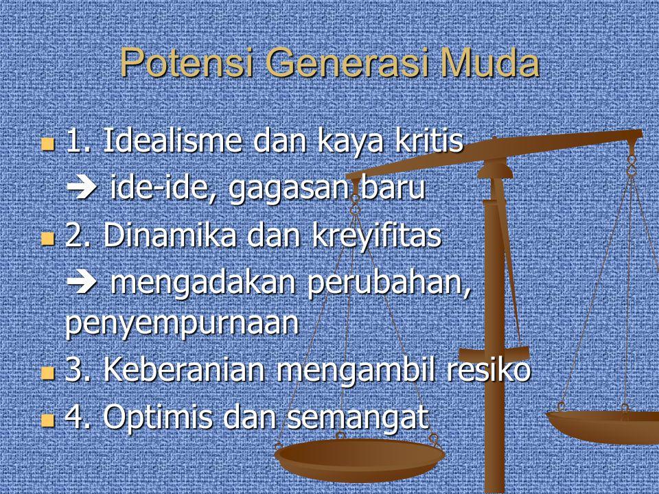 Potensi Generasi Muda 1. Idealisme dan kaya kritis 1. Idealisme dan kaya kritis  ide-ide, gagasan baru 2. Dinamika dan kreyifitas 2. Dinamika dan kre