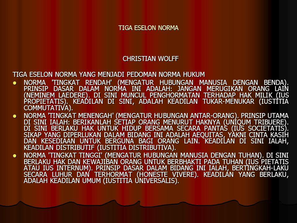 TIGA ESELON NORMA CHRISTIAN WOLFF TIGA ESELON NORMA YANG MENJADI PEDOMAN NORMA HUKUM NORMA 'TINGKAT RENDAH' (MENGATUR HUBUNGAN MANUSIA DENGAN BENDA).