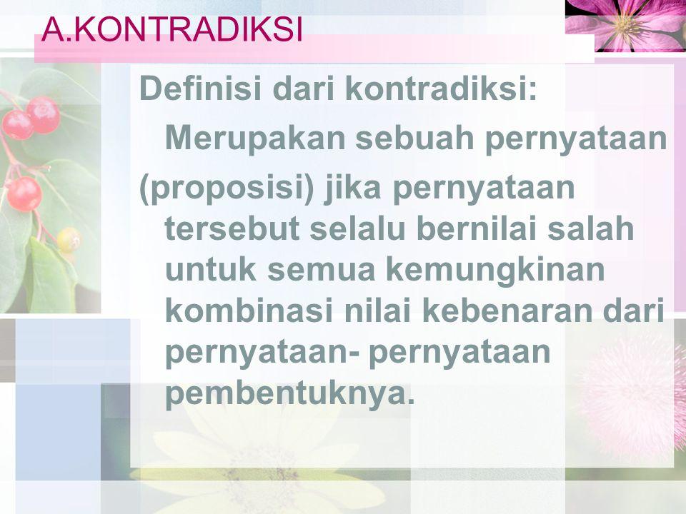 A.KONTRADIKSI Definisi dari kontradiksi: Merupakan sebuah pernyataan (proposisi) jika pernyataan tersebut selalu bernilai salah untuk semua kemungkina