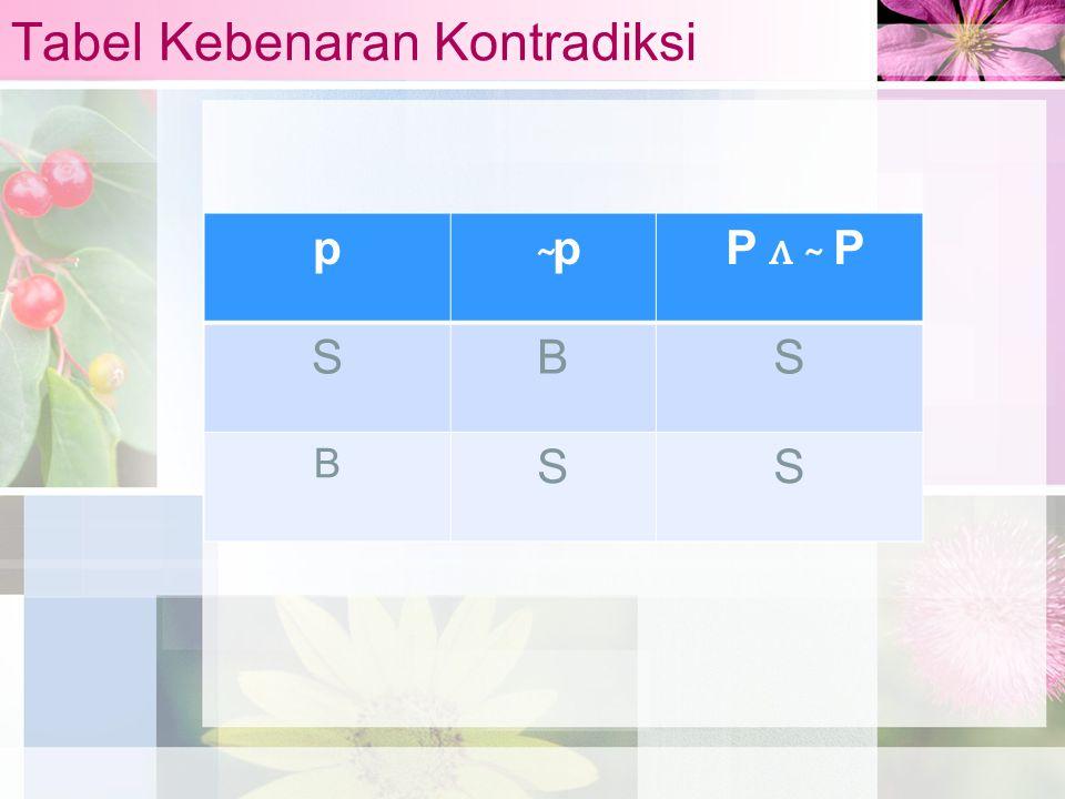 Tabel Kebenaran Kontradiksi p ̴ p P ̴ P SBS B SS