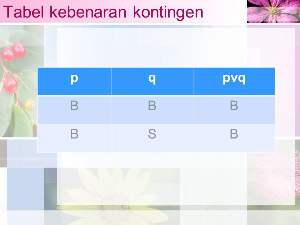 Tabel kebenaran kontingen pqpvq BBB BSB