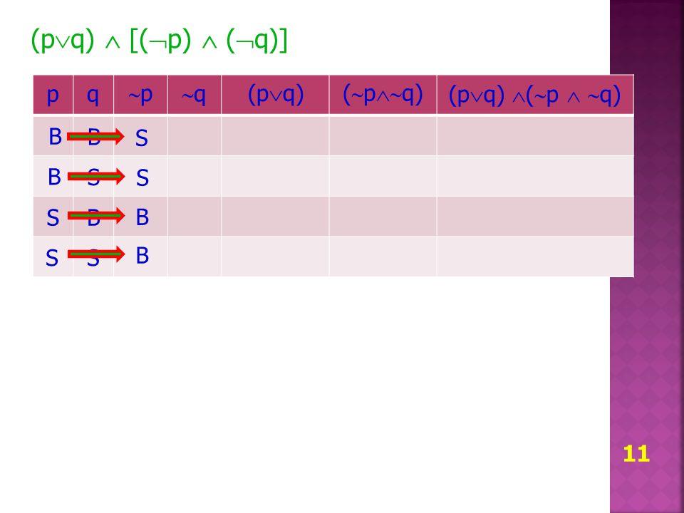 11 (p  q)  [(  p)  (  q)] pq pp qq (p  q) (  p  q) (p  q)  (  p   q) B B S S B S B S S S B B