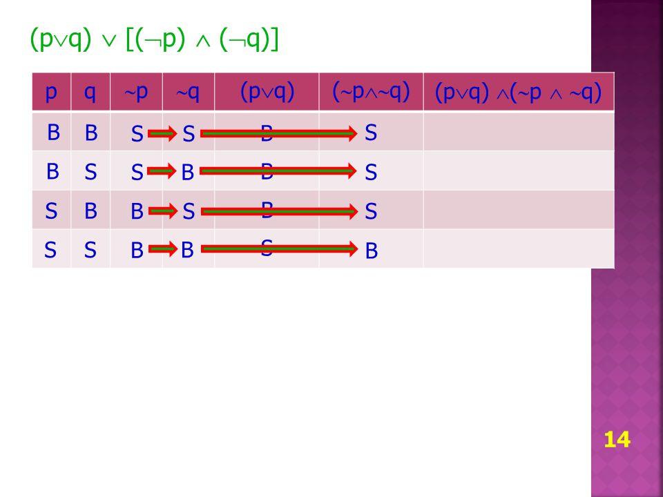14 (p  q)  [(  p)  (  q)] pq pp qq (p  q) (  p  q) (p  q)  (  p   q) B B S S B S B S S S B B S B S B B B B S S S S B