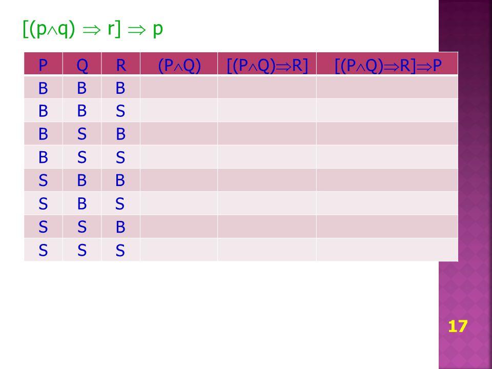 17 [(p  q)  r]  p PQR (P  Q)[(P  Q)  R] [(P  Q)  R]  P B B B B S S S S B B S S B B S S B S B S B S B S