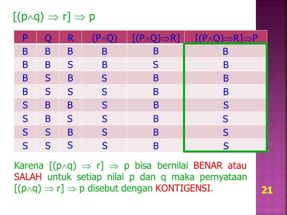 21 [(p  q)  r]  p PQR (P  Q)[(P  Q)  R] [(P  Q)  R]  P B B B B S S S S B B S S B B S S B S B S B S B S B B S S S S S S B S B B B B B B B B B