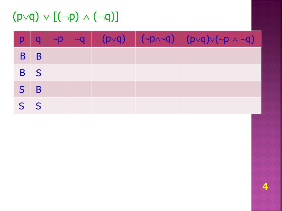 15 (p  q)  [(  p)  (  q)] pq pp qq (p  q) (  p  q) (p  q)  (  p   q) B B S S B S B S S S B B S B S B B B B S S S S B S S S S
