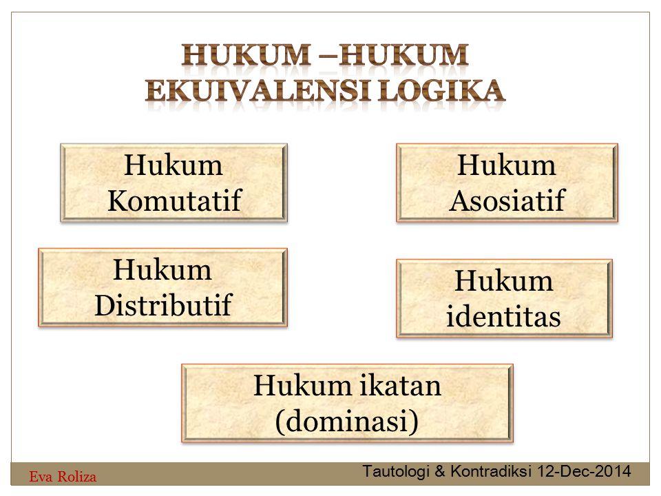 Hukum Komutatif Hukum Asosiatif Hukum Distributif Hukum identitas Hukum ikatan (dominasi) Tautologi & Kontradiksi 12-Dec-2014 Eva Roliza