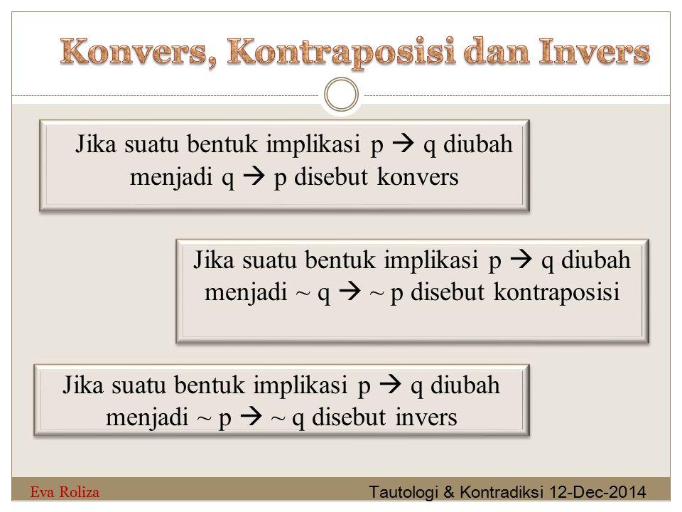 Jika suatu bentuk implikasi p  q diubah menjadi q  p disebut konvers Jika suatu bentuk implikasi p  q diubah menjadi ~ p  ~ q disebut invers Jika suatu bentuk implikasi p  q diubah menjadi ~ q  ~ p disebut kontraposisi Tautologi & Kontradiksi 12-Dec-2014 Eva Roliza