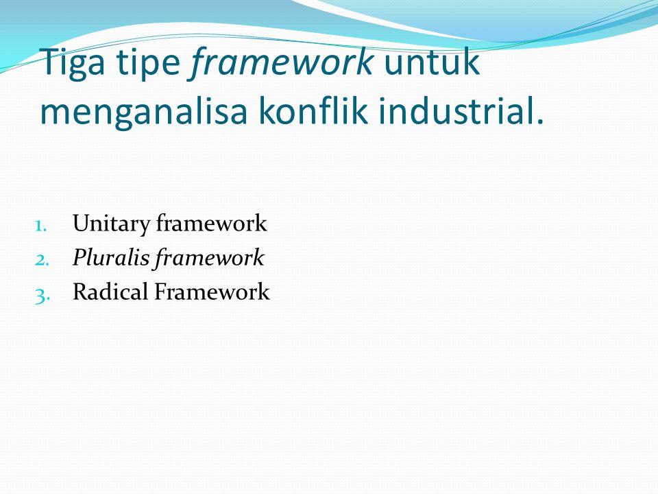 Tiga tipe framework untuk menganalisa konflik industrial.