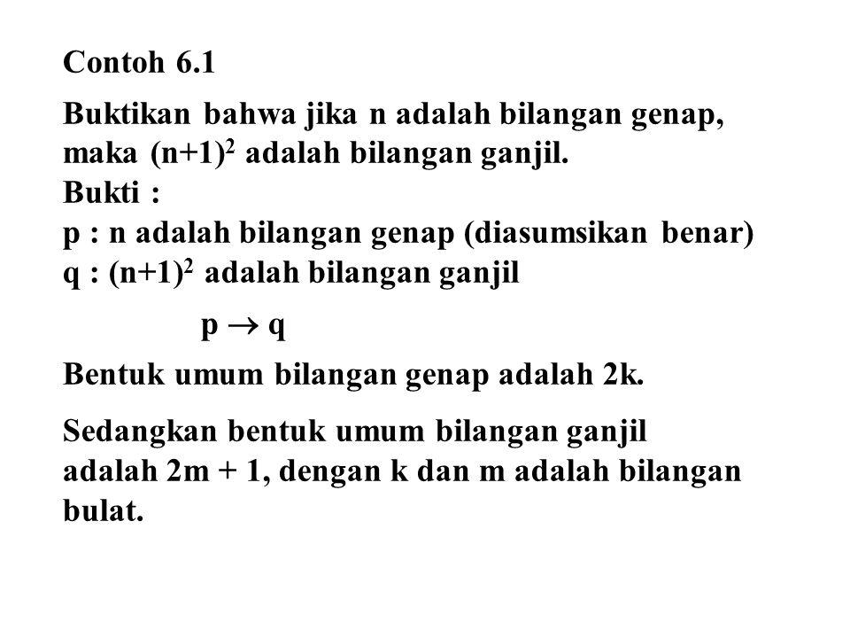 Contoh 6.1 Buktikan bahwa jika n adalah bilangan genap, maka (n+1) 2 adalah bilangan ganjil. Bukti : p : n adalah bilangan genap (diasumsikan benar) q
