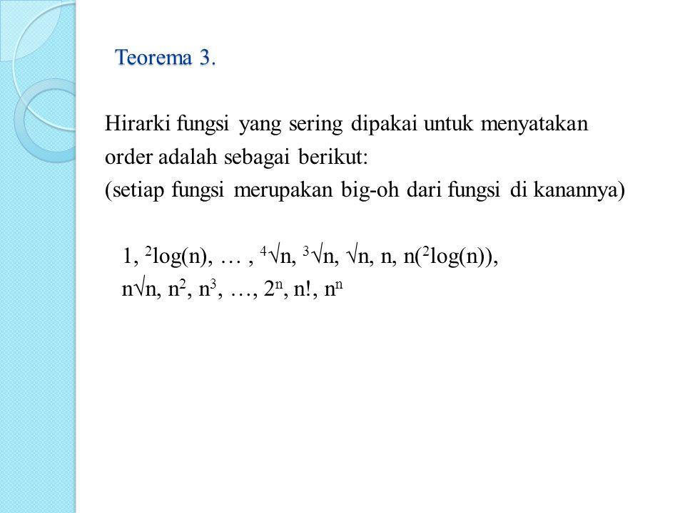 Teorema 3. Hirarki fungsi yang sering dipakai untuk menyatakan order adalah sebagai berikut: (setiap fungsi merupakan big-oh dari fungsi di kanannya)