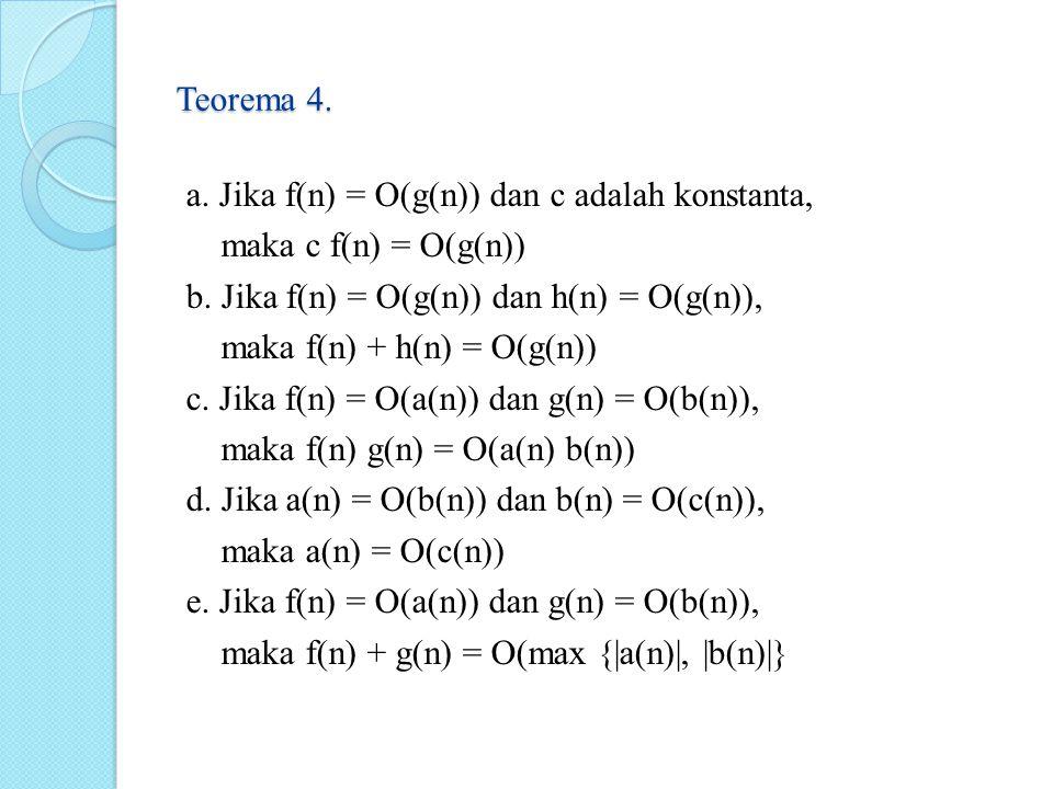Teorema 4. a. Jika f(n) = O(g(n)) dan c adalah konstanta, maka c f(n) = O(g(n)) b. Jika f(n) = O(g(n)) dan h(n) = O(g(n)), maka f(n) + h(n) = O(g(n))