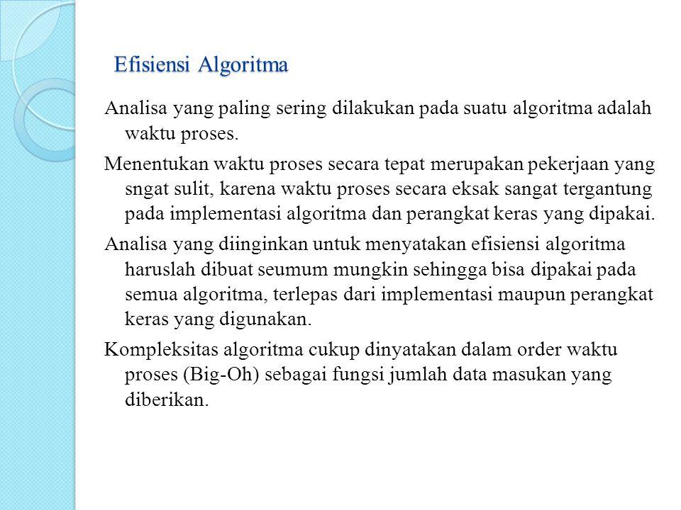 Efisiensi Algoritma Analisa yang paling sering dilakukan pada suatu algoritma adalah waktu proses. Menentukan waktu proses secara tepat merupakan peke