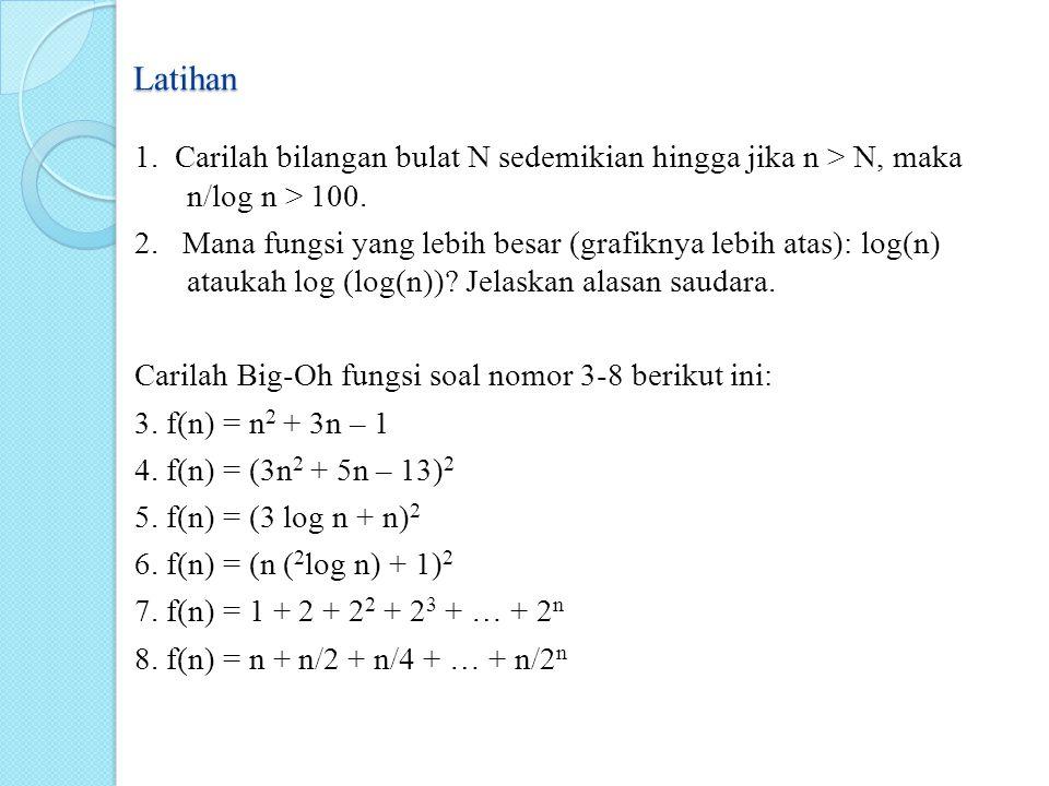 Latihan 1. Carilah bilangan bulat N sedemikian hingga jika n > N, maka n/log n > 100. 2. Mana fungsi yang lebih besar (grafiknya lebih atas): log(n) a