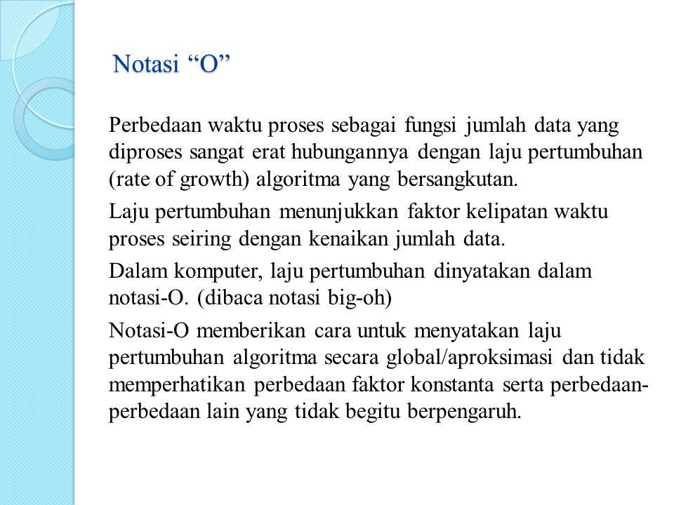 """Notasi """"O"""" Perbedaan waktu proses sebagai fungsi jumlah data yang diproses sangat erat hubungannya dengan laju pertumbuhan (rate of growth) algoritma"""