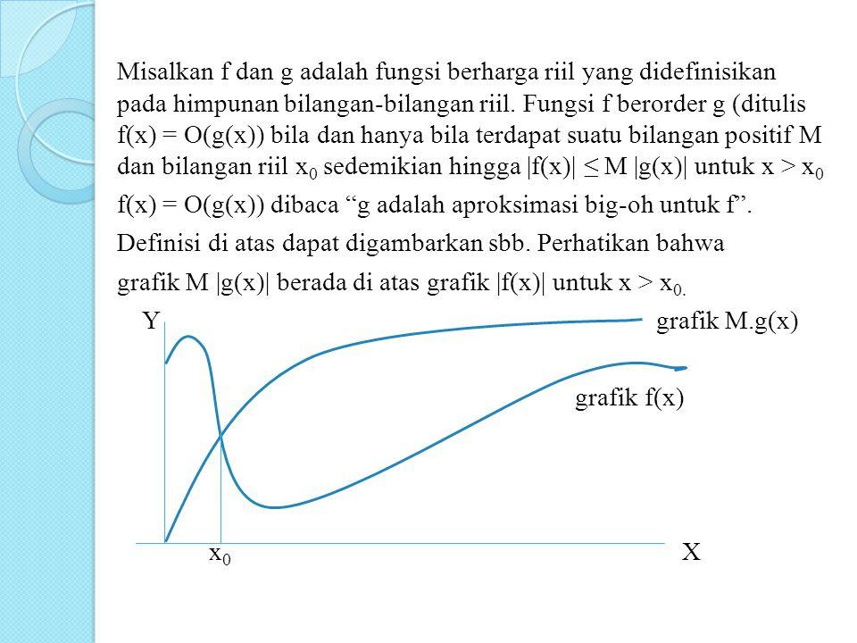 Misalkan f dan g adalah fungsi berharga riil yang didefinisikan pada himpunan bilangan-bilangan riil. Fungsi f berorder g (ditulis f(x) = O(g(x)) bila