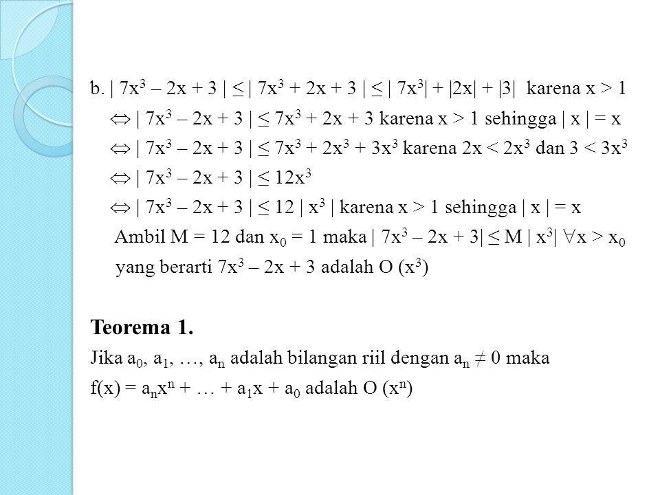 Contoh 3 Carilah order deret 1 + 2 + 3 + … + n Penyelesaian: 1 + 2 + 3 + … + n = ½ n (n+1) = ½ n 2 + ½ n Menurut teorema 1, ½ n 2 + ½ n adalah O (n 2 ) sehingga 1 + 2 + 3 + … + n adalah O (n 2 )