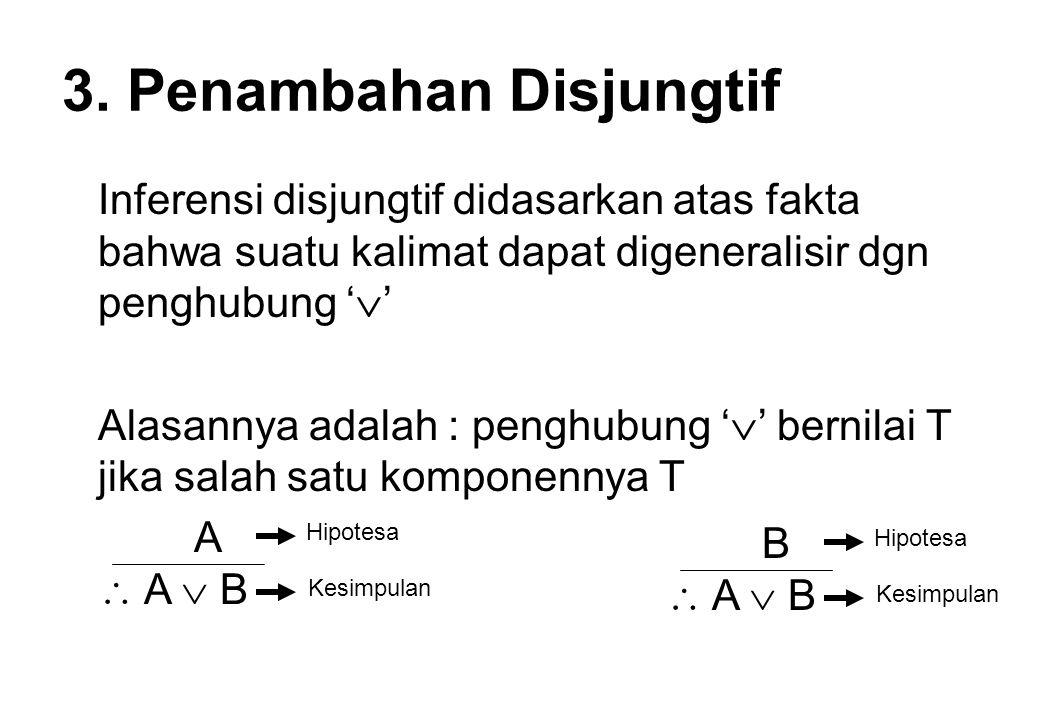 3. Penambahan Disjungtif Inferensi disjungtif didasarkan atas fakta bahwa suatu kalimat dapat digeneralisir dgn penghubung '  ' Alasannya adalah : pe