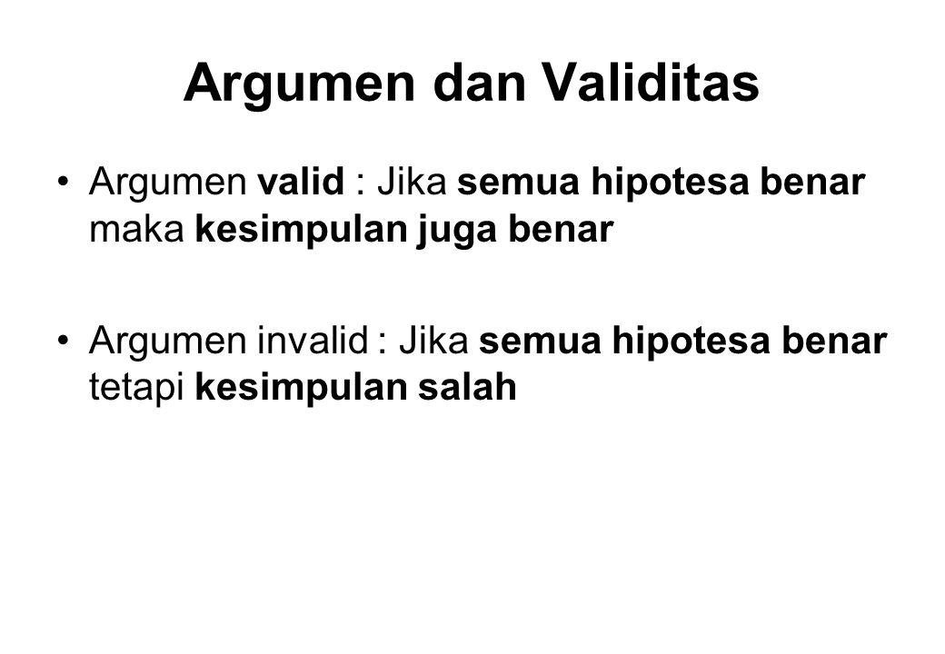 Argumen dan Validitas Argumen valid : Jika semua hipotesa benar maka kesimpulan juga benar Argumen invalid : Jika semua hipotesa benar tetapi kesimpulan salah