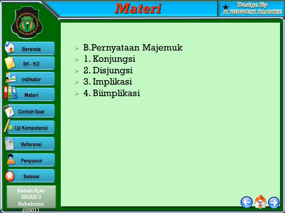 Bahan Ajar SMAN 3 Sukabumi @2011 Bahan Ajar SMAN 3 Sukabumi @2011  B.Pernyataan Majemuk  1.
